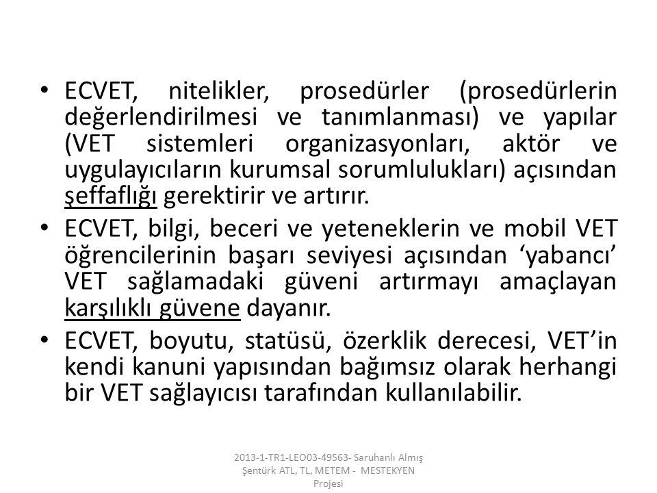 ECVET, nitelikler, prosedürler (prosedürlerin değerlendirilmesi ve tanımlanması) ve yapılar (VET sistemleri organizasyonları, aktör ve uygulayıcıların kurumsal sorumlulukları) açısından şeffaflığı gerektirir ve artırır.