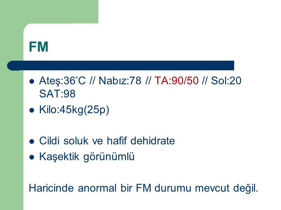 FM Ateş:36'C // Nabız:78 // TA:90/50 // Sol:20 SAT:98 Kilo:45kg(25p)