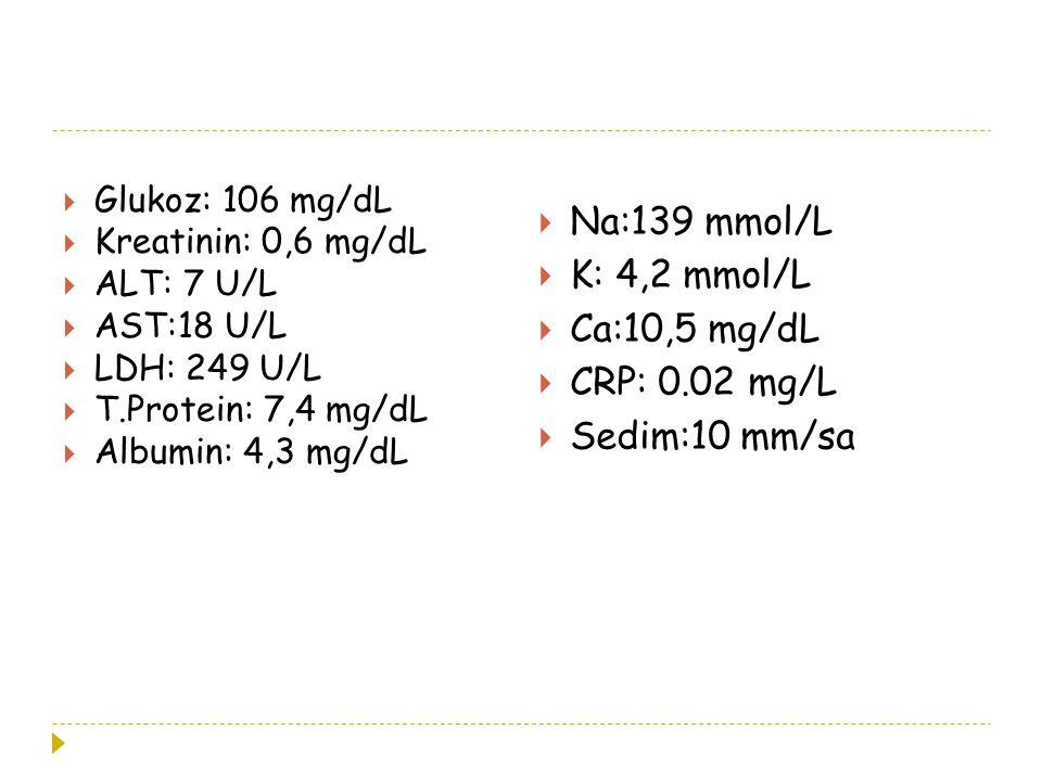 Na:139 mmol/L K: 4,2 mmol/L Ca:10,5 mg/dL CRP: 0.02 mg/L
