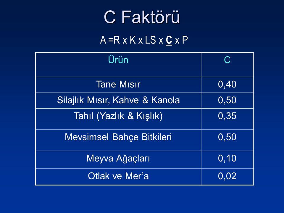 C Faktörü A =R x K x LS x C x P Ürün C Tane Mısır 0,40