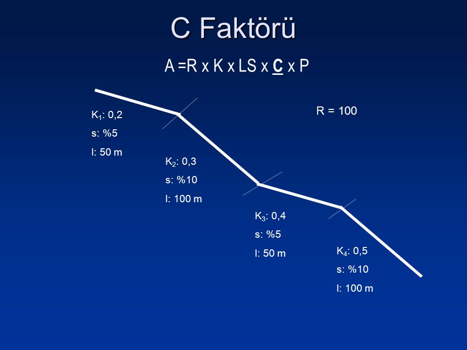 C Faktörü A =R x K x LS x C x P R = 100 K1: 0,2 s: %5 l: 50 m K2: 0,3