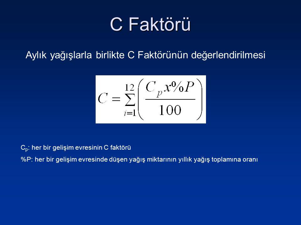 C Faktörü Aylık yağışlarla birlikte C Faktörünün değerlendirilmesi