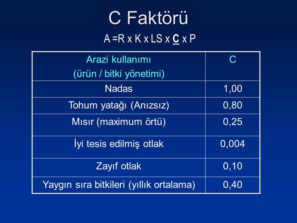 C Faktörü A =R x K x LS x C x P Arazi kullanımı