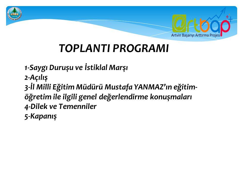TOPLANTI PROGRAMI 1-Saygı Duruşu ve İstiklal Marşı 2-Açılış