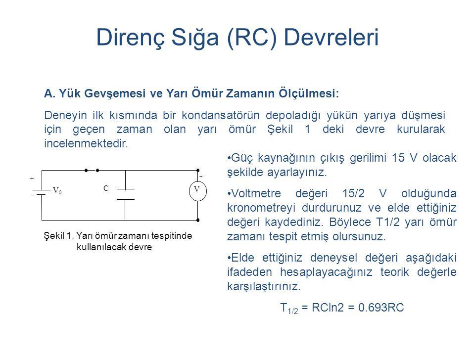 Direnç Sığa (RC) Devreleri