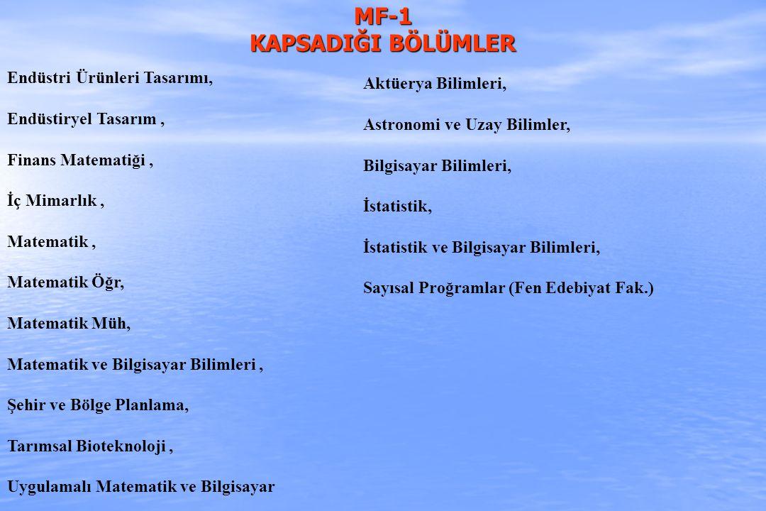 MF-1 KAPSADIĞI BÖLÜMLER