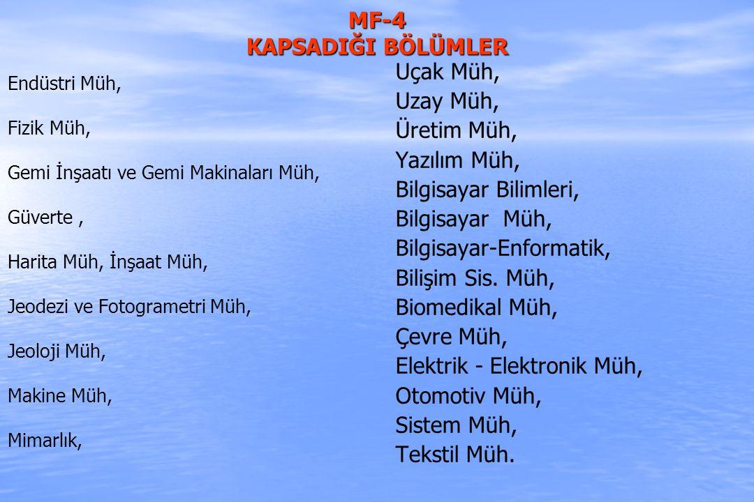 MF-4 KAPSADIĞI BÖLÜMLER