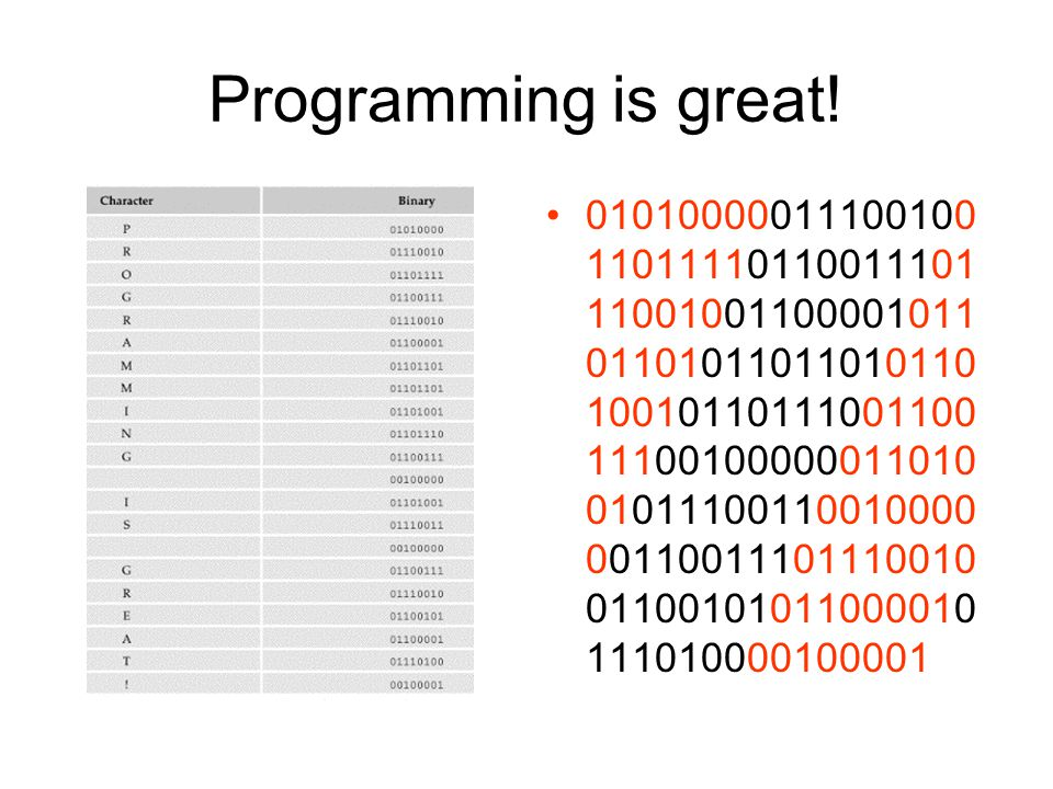 Programming is great!