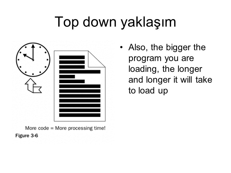 Top down yaklaşım Also, the bigger the program you are loading, the longer and longer it will take to load up.