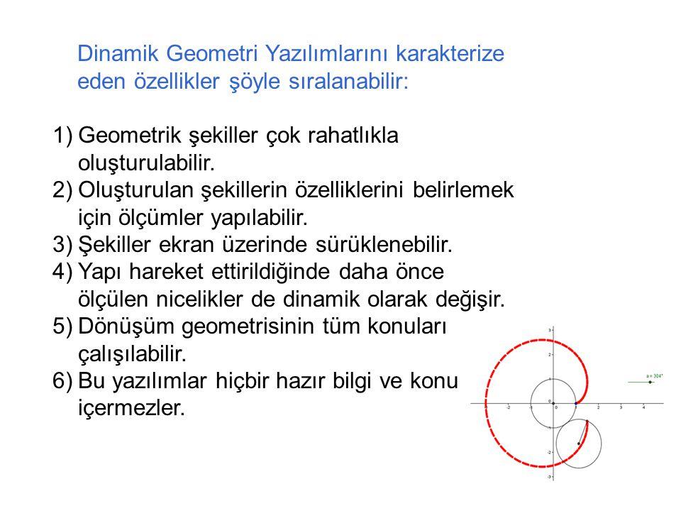 Dinamik Geometri Yazılımlarını karakterize