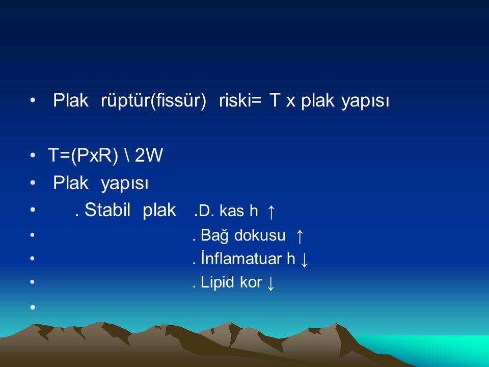 Plak rüptür(fissür) riski= T x plak yapısı T=(PxR) \ 2W Plak yapısı