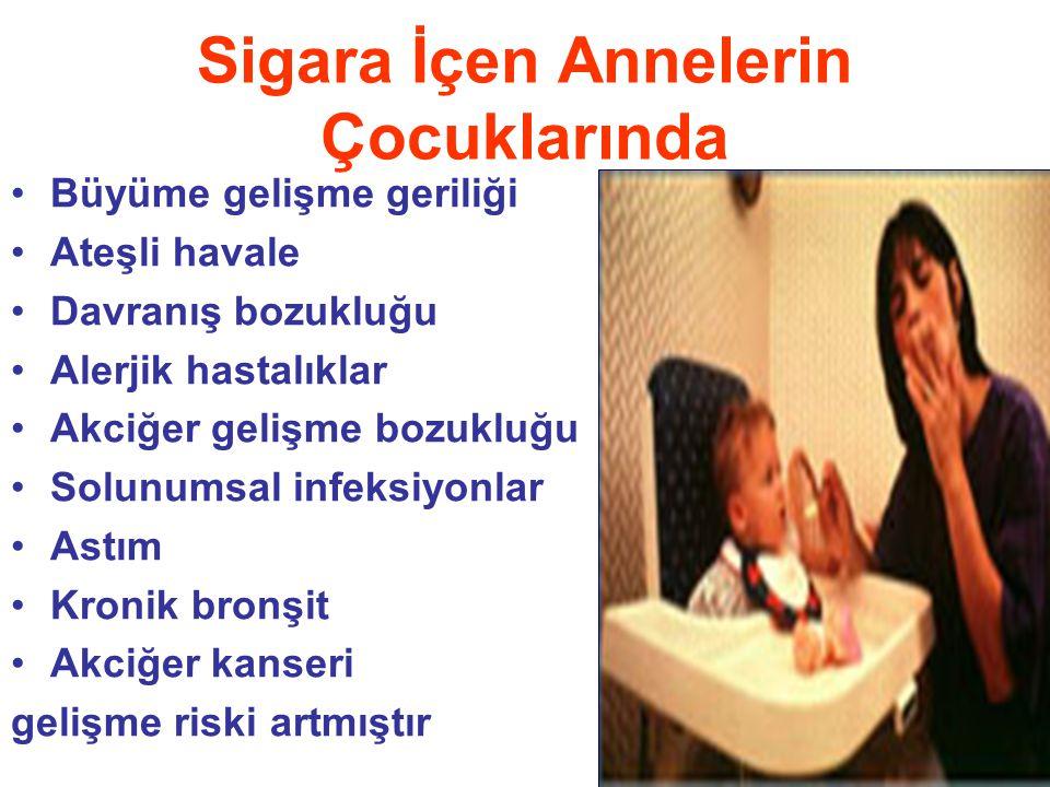 Sigara İçen Annelerin Çocuklarında