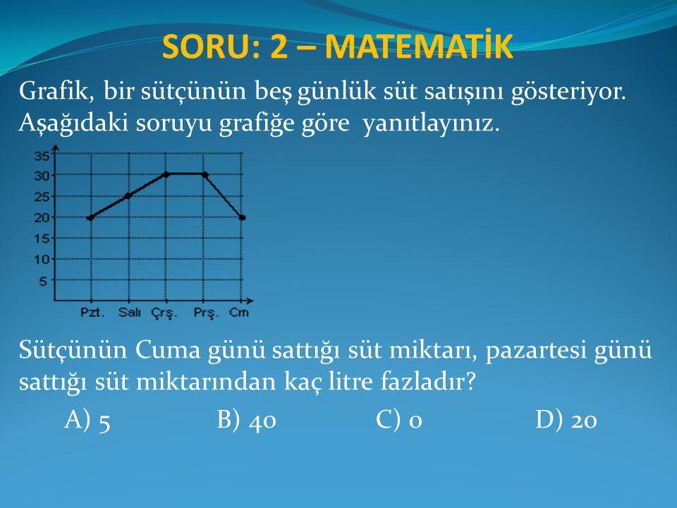 SORU: 2 – MATEMATİK Grafik, bir sütçünün beş günlük süt satışını gösteriyor. Aşağıdaki soruyu grafiğe göre yanıtlayınız.