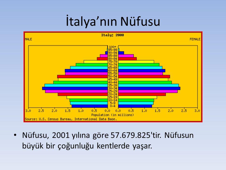 İtalya'nın Nüfusu Nüfusu, 2001 yılına göre 57.679.825 tir.