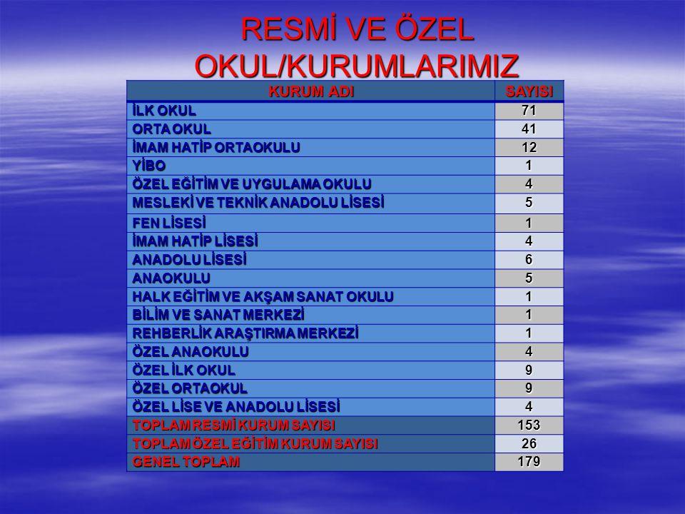 RESMİ VE ÖZEL OKUL/KURUMLARIMIZ