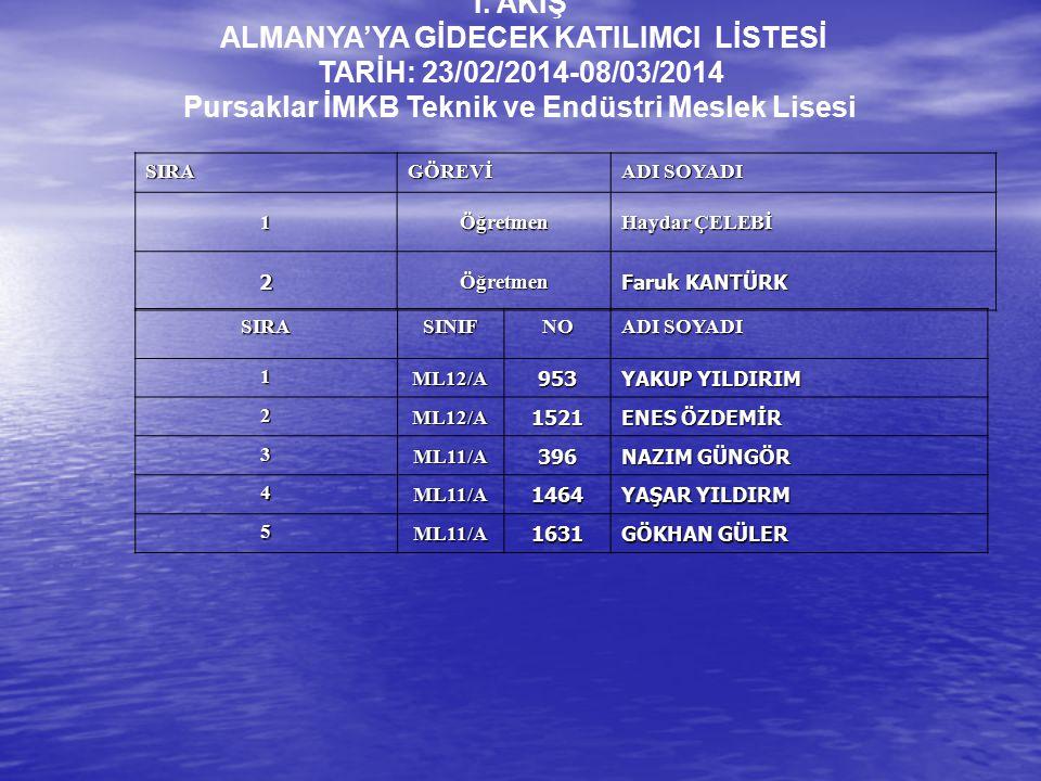 ALMANYA'YA GİDECEK KATILIMCI LİSTESİ TARİH: 23/02/2014-08/03/2014