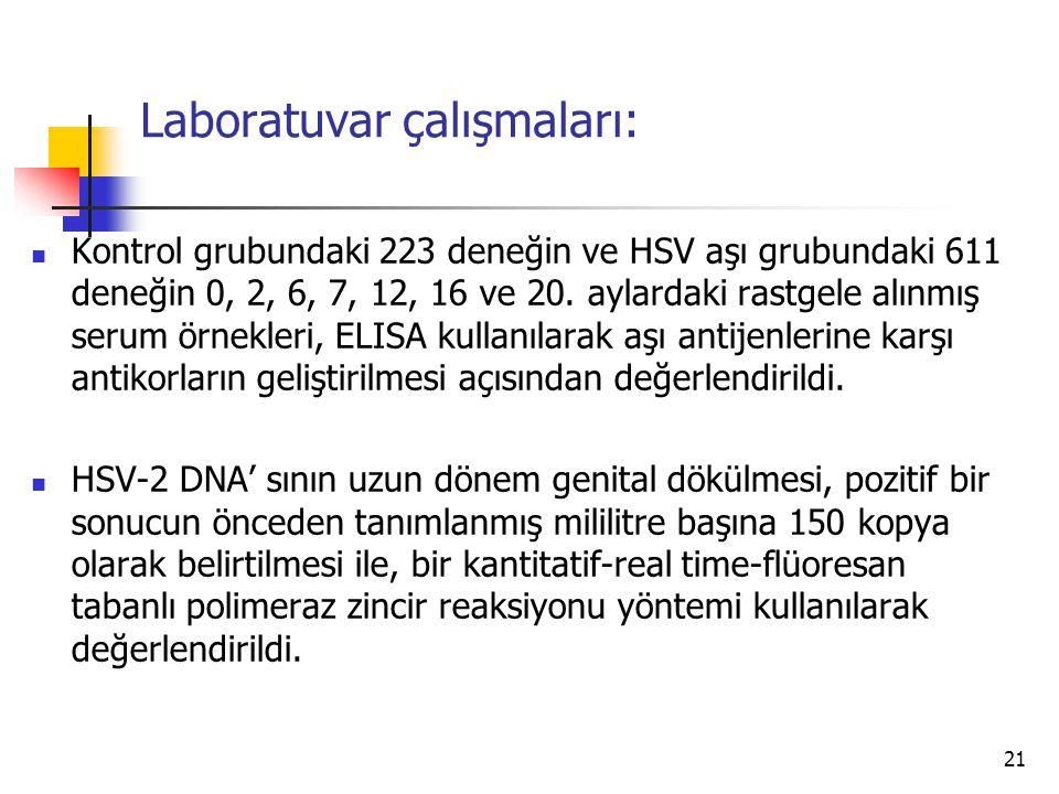 Laboratuvar çalışmaları:
