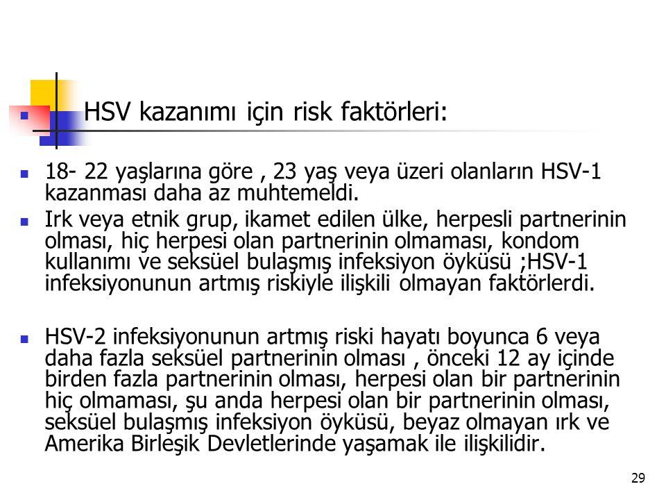 HSV kazanımı için risk faktörleri: