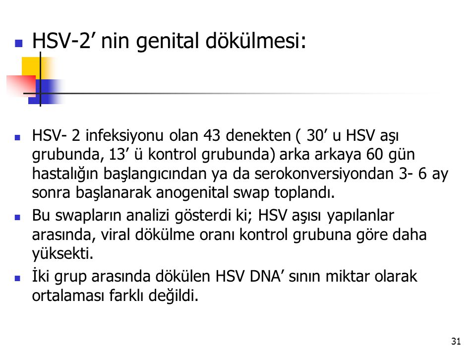 HSV-2' nin genital dökülmesi: