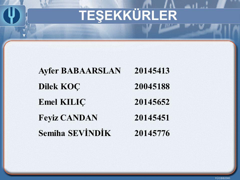 TEŞEKKÜRLER Ayfer BABAARSLAN 20145413 Dilek KOÇ 20045188