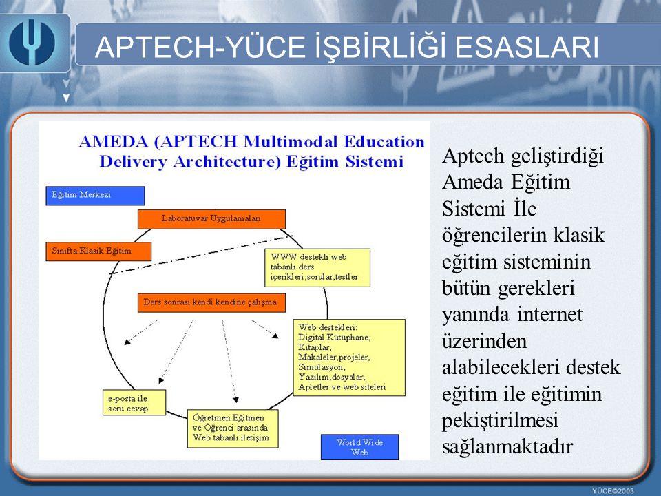 APTECH-YÜCE İŞBİRLİĞİ ESASLARI