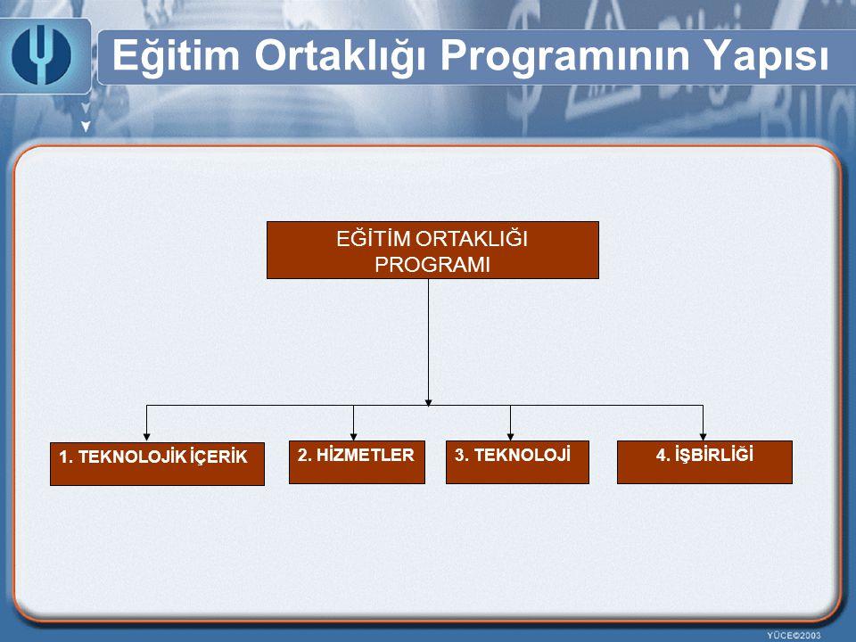 Eğitim Ortaklığı Programının Yapısı