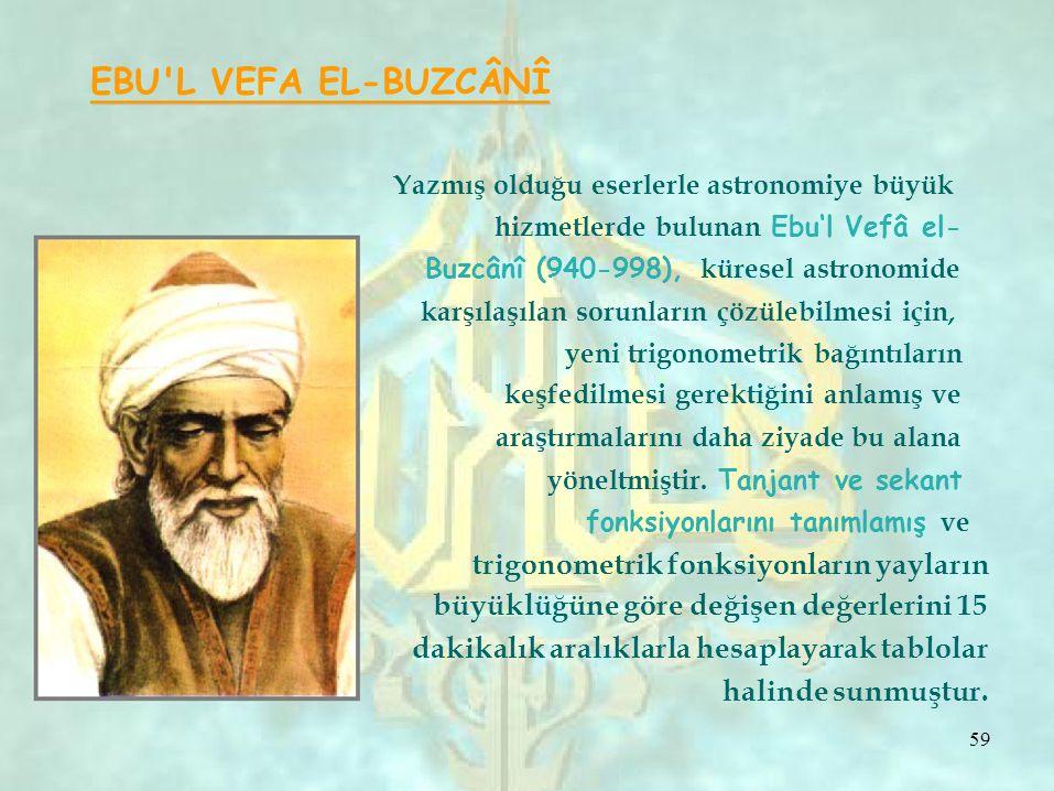 EBU L VEFA EL-BUZCÂNÎ Yazmış olduğu eserlerle astronomiye büyük