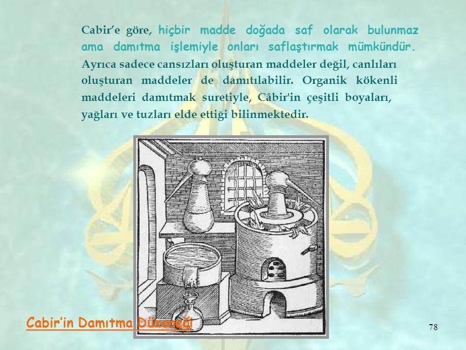Cabir'in Damıtma Düzeneği