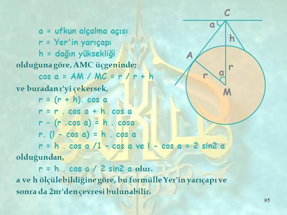 C a h A r a r M a = ufkun alçalma açısı r = Yer in yarıçapı