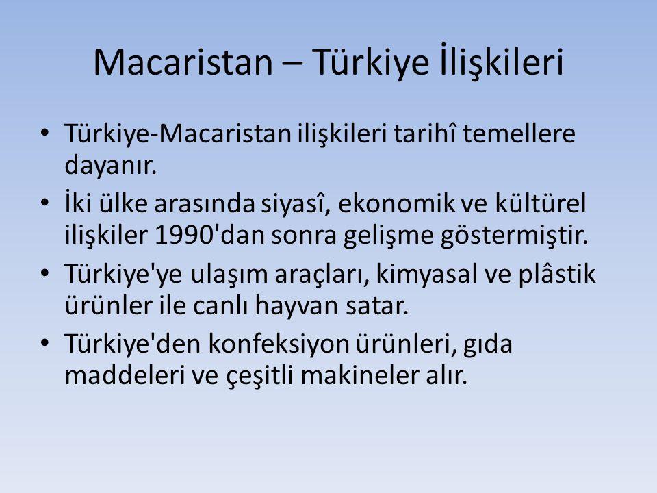 Macaristan – Türkiye İlişkileri