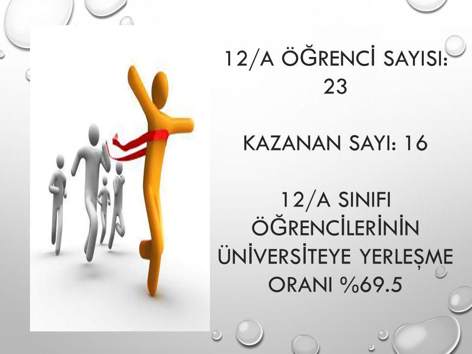12/A SINIFI ÖĞRENCİLERİNİN ÜNİVERSİTEYE YERLEŞME ORANI %69.5