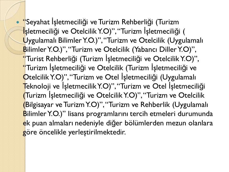 Seyahat İşletmeciliği ve Turizm Rehberliği (Turizm İşletmeciliği ve Otelcilik Y.O) , Turizm İşletmeciliği ( Uygulamalı Bilimler Y.O.) , Turizm ve Otelcilik (Uygulamalı Bilimler Y.O.) , Turizm ve Otelcilik (Yabancı Diller Y.O) , Turist Rehberliği (Turizm İşletmeciliği ve Otelcilik Y.O) , Turizm İşletmeciliği ve Otelcilik (Turizm İşletmeciliği ve Otelcilik Y.O) , Turizm ve Otel İşletmeciliği (Uygulamalı Teknoloji ve İşletmecilik Y.O) , Turizm ve Otel İşletmeciliği (Turizm İşletmeciliği ve Otelcilik Y.O) , Turizm ve Otelcilik (Bilgisayar ve Turizm Y.O) , Turizm ve Rehberlik (Uygulamalı Bilimler Y.O.) lisans programlarını tercih etmeleri durumunda ek puan almaları nedeniyle diğer bölümlerden mezun olanlara göre öncelikle yerleştirilmektedir.