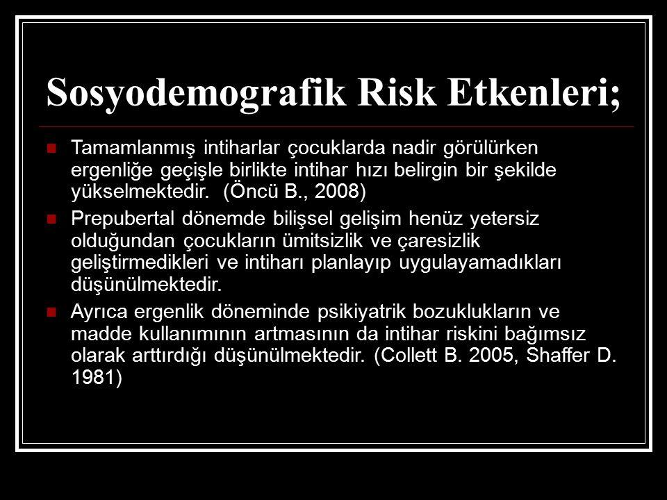 Sosyodemografik Risk Etkenleri;