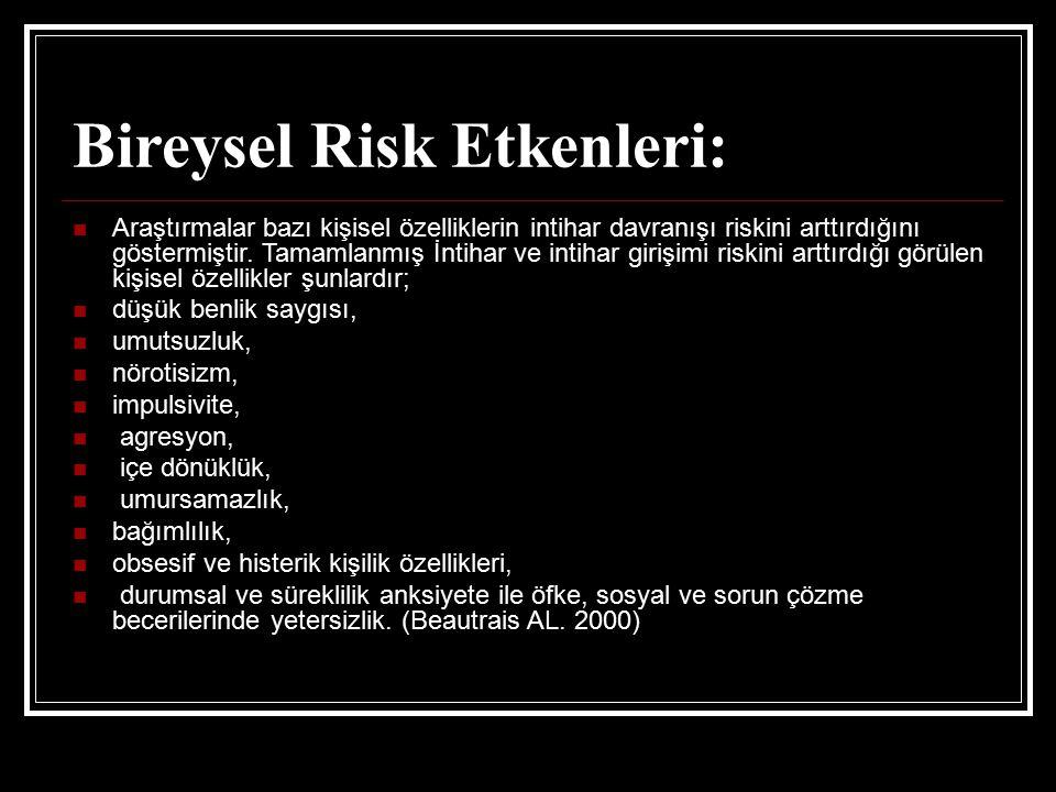 Bireysel Risk Etkenleri: