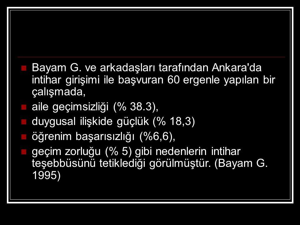 Bayam G. ve arkadaşları tarafından Ankara da intihar girişimi ile başvuran 60 ergenle yapılan bir çalışmada,