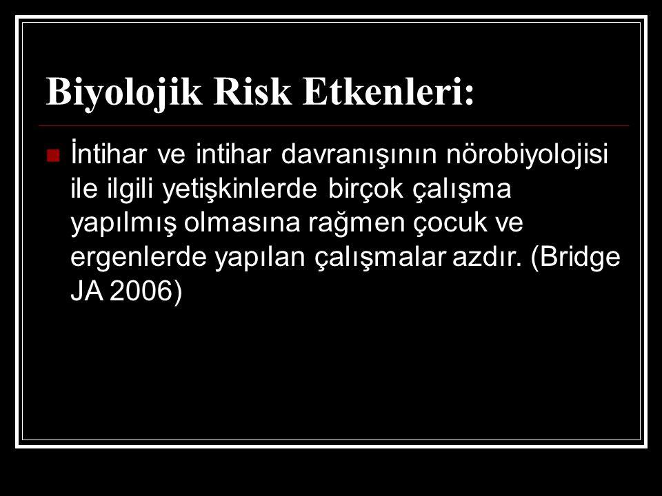 Biyolojik Risk Etkenleri: