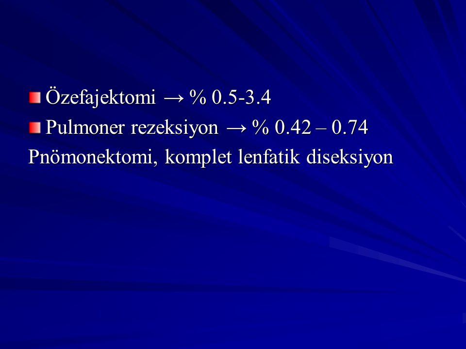 Özefajektomi → % 0.5-3.4 Pulmoner rezeksiyon → % 0.42 – 0.74.