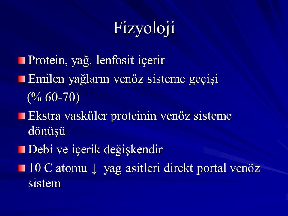 Fizyoloji Protein, yağ, lenfosit içerir