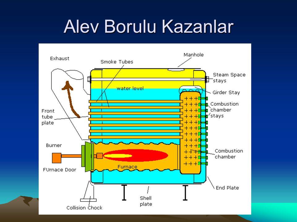 Alev Borulu Kazanlar Çalışma Prensibi: