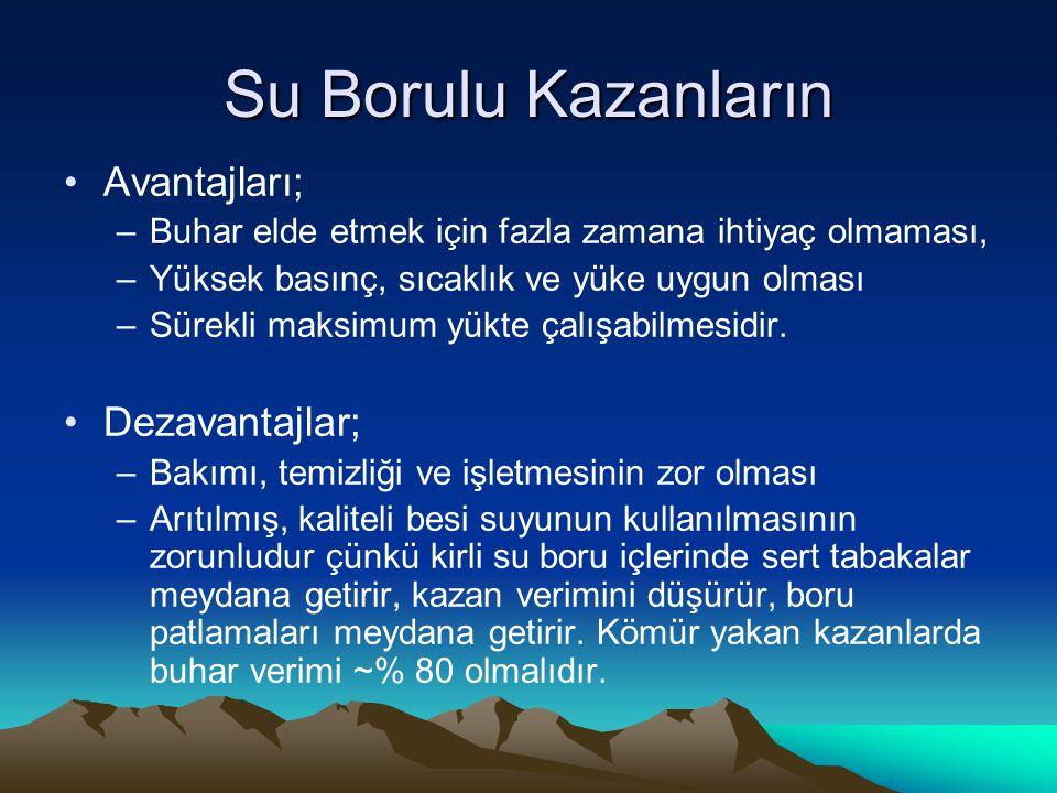 Su Borulu Kazanların Avantajları; Dezavantajlar;