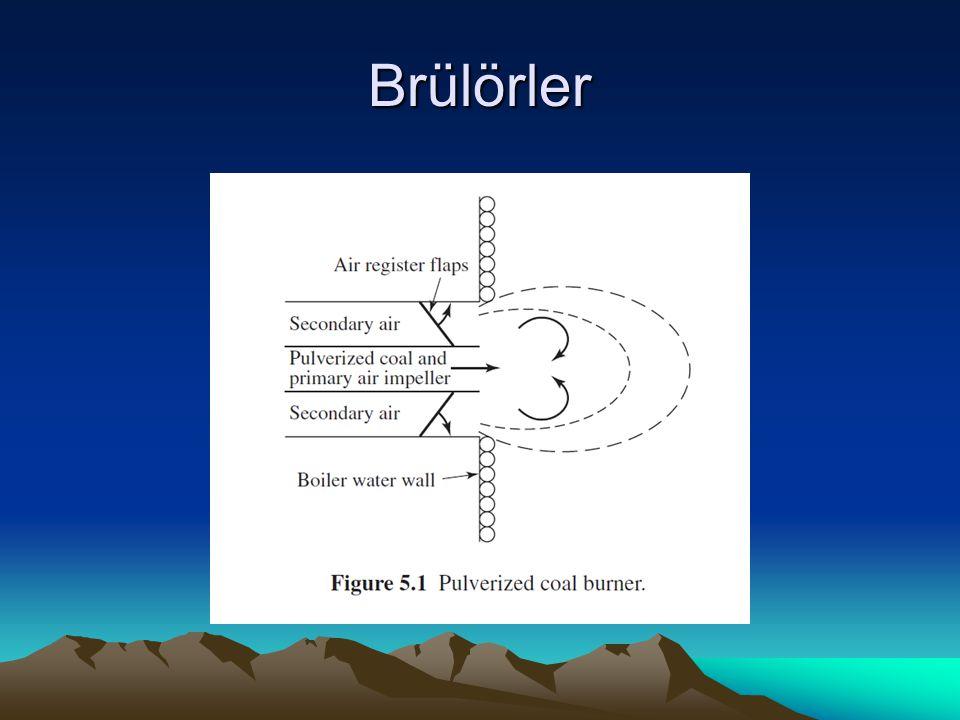 Brülörler