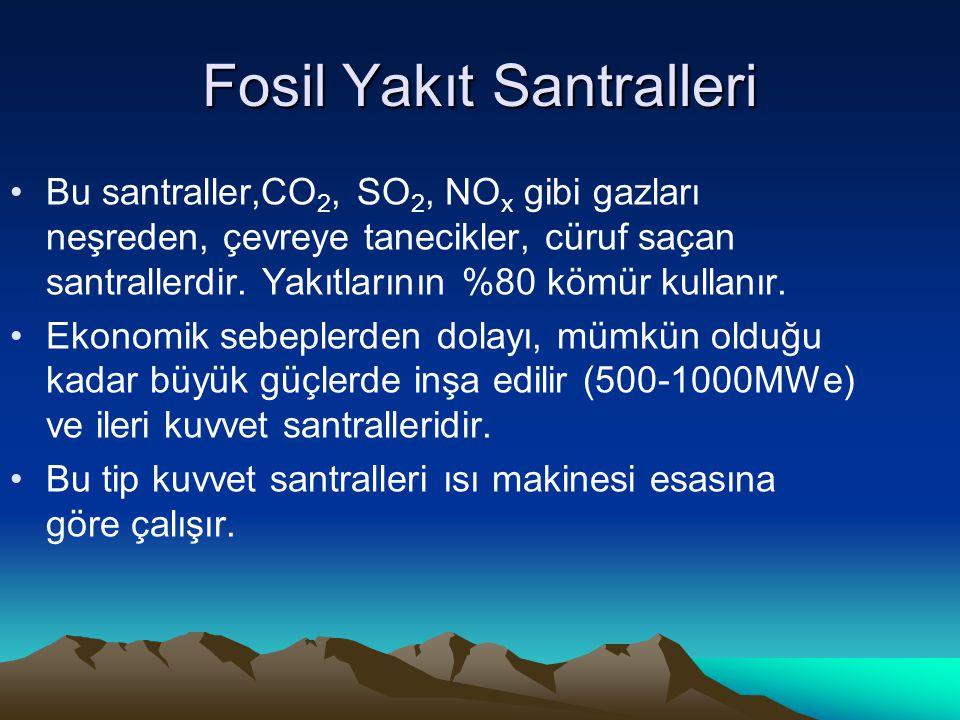 Fosil Yakıt Santralleri