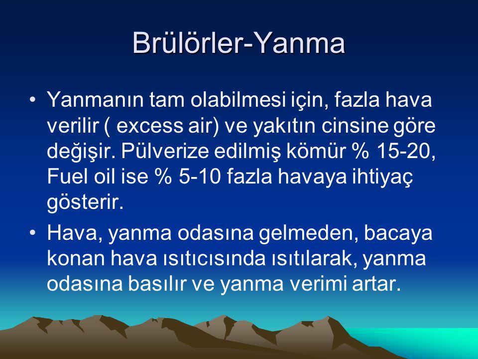 Brülörler-Yanma