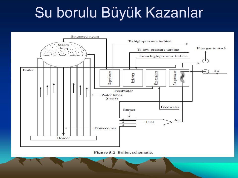 Su borulu Büyük Kazanlar