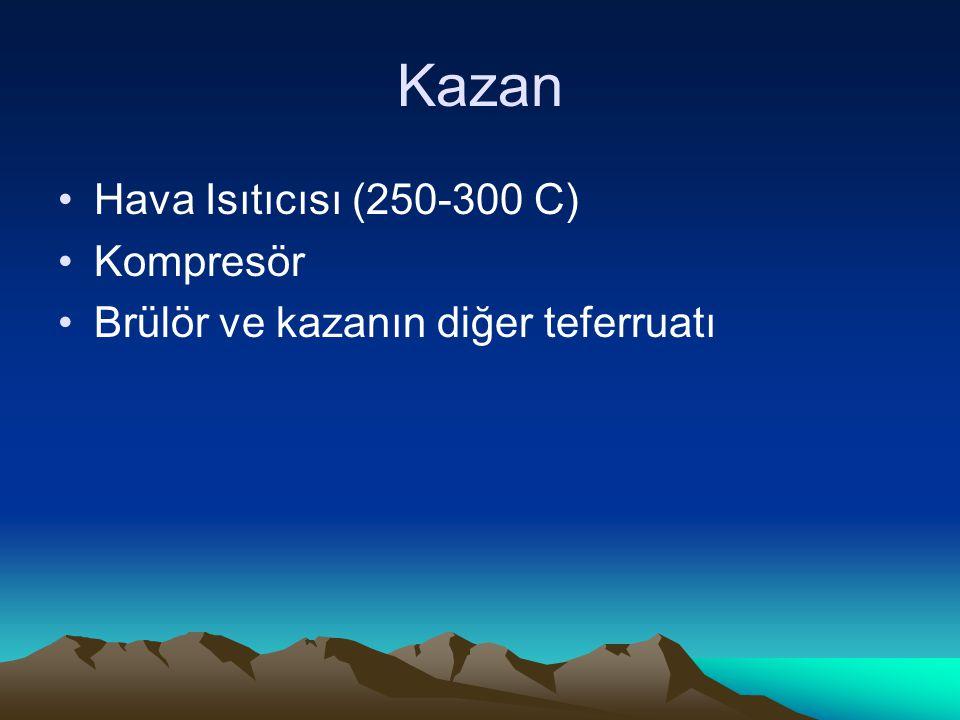 Kazan Hava Isıtıcısı (250-300 C) Kompresör