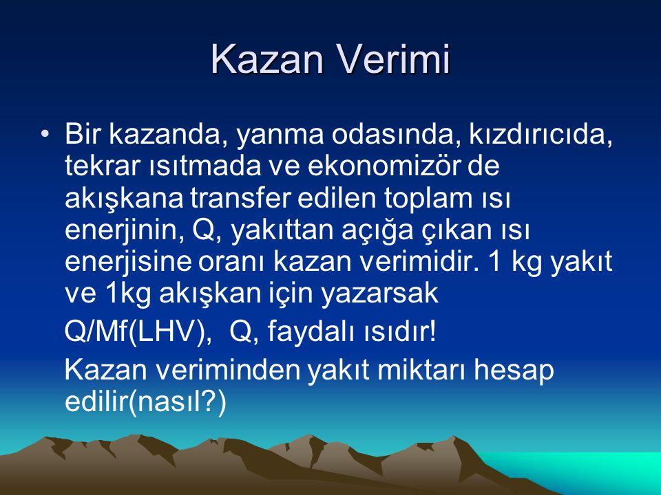 Kazan Verimi