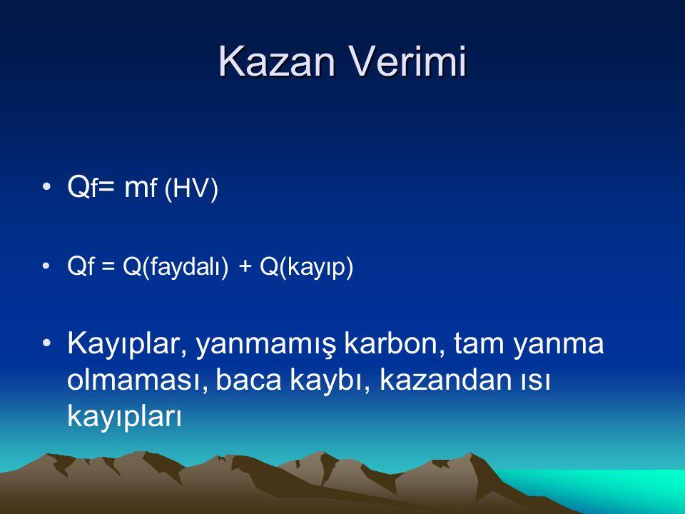 Kazan Verimi Qf= mf (HV)