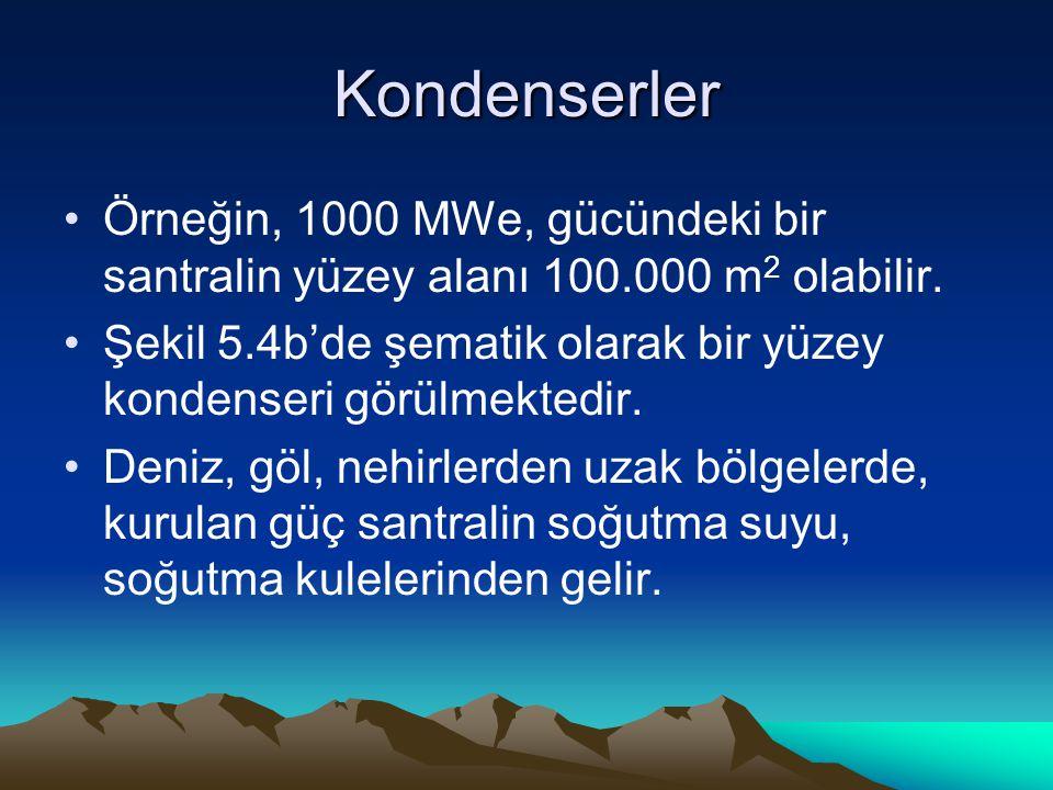Kondenserler Örneğin, 1000 MWe, gücündeki bir santralin yüzey alanı 100.000 m2 olabilir.