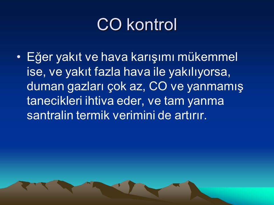 CO kontrol