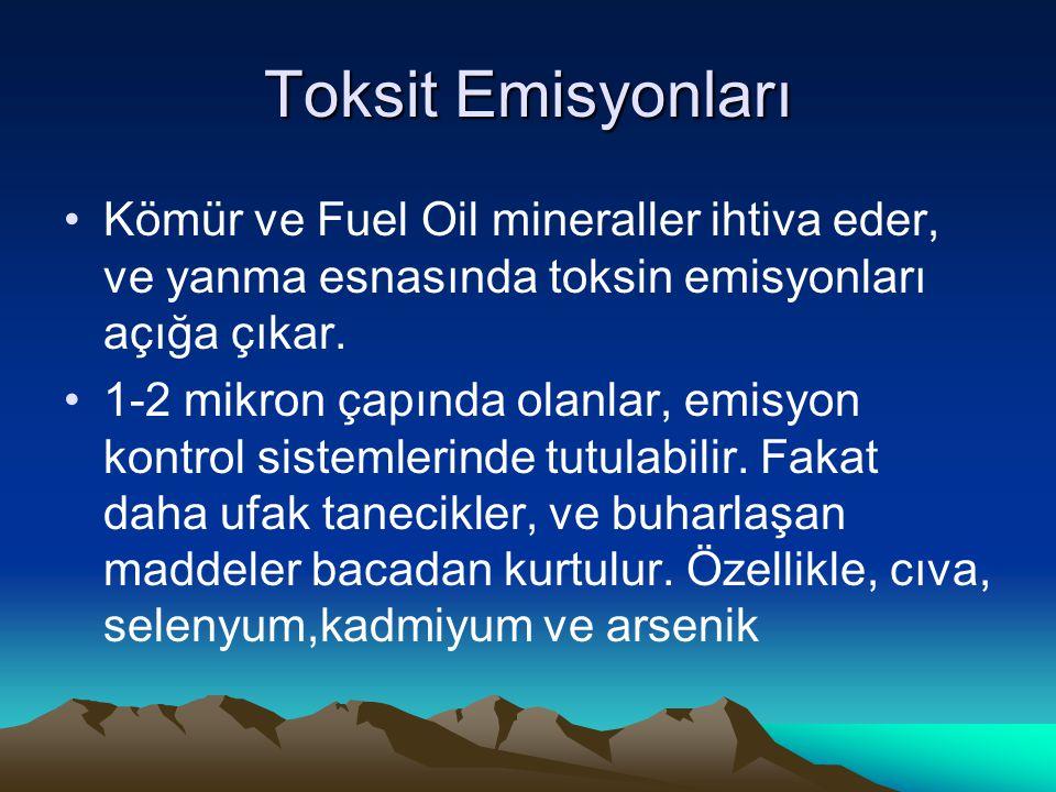 Toksit Emisyonları Kömür ve Fuel Oil mineraller ihtiva eder, ve yanma esnasında toksin emisyonları açığa çıkar.